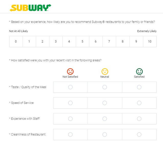 TellSubway Survey